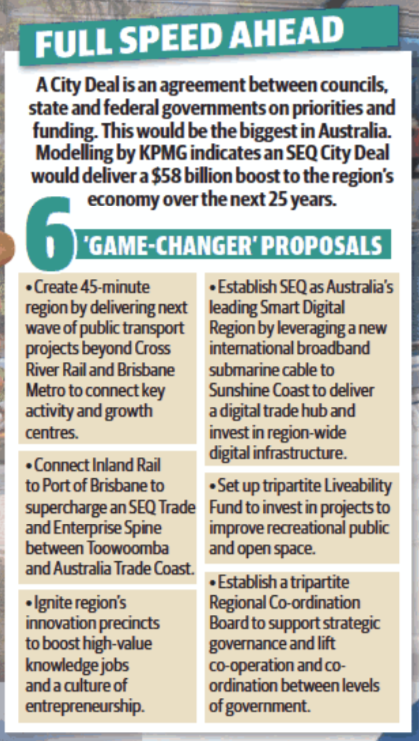 Brisbane & Surrounds on Fast-track to Growth